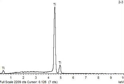 химический анализ поверхности имплататов