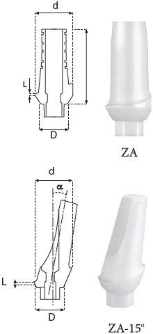 Циркониевые абатменты